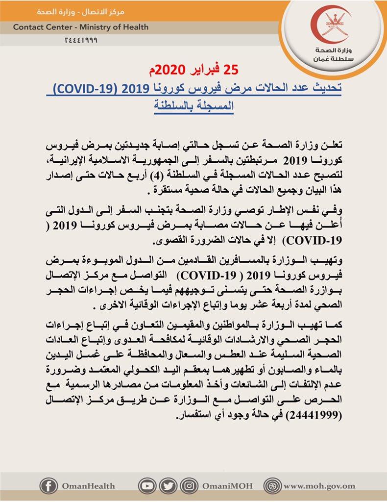 """ارتفاع عدد المصابين بفيروس """"كورونا"""" في عُمان - معلومات مباشر"""