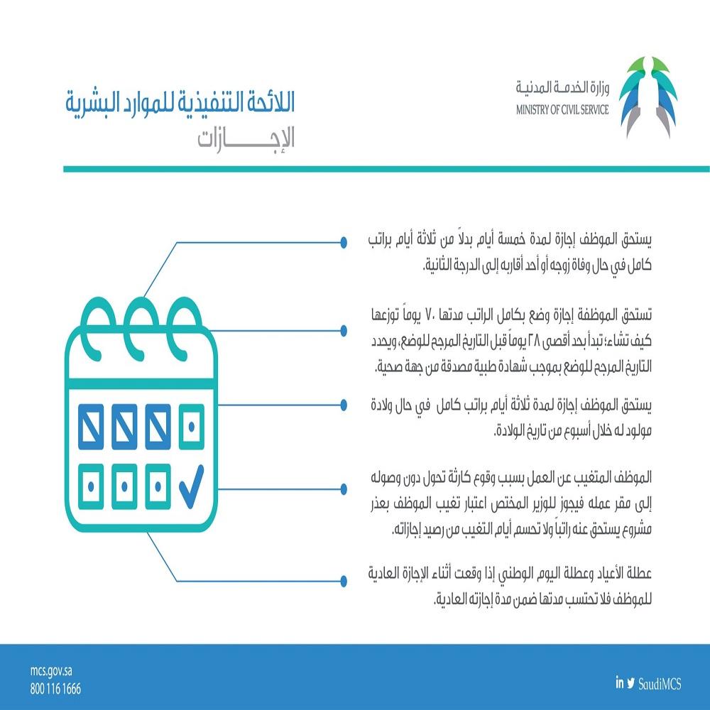 الخدمة المدنية السعودية تعدل مدد إجازات الموظف معلومات مباشر