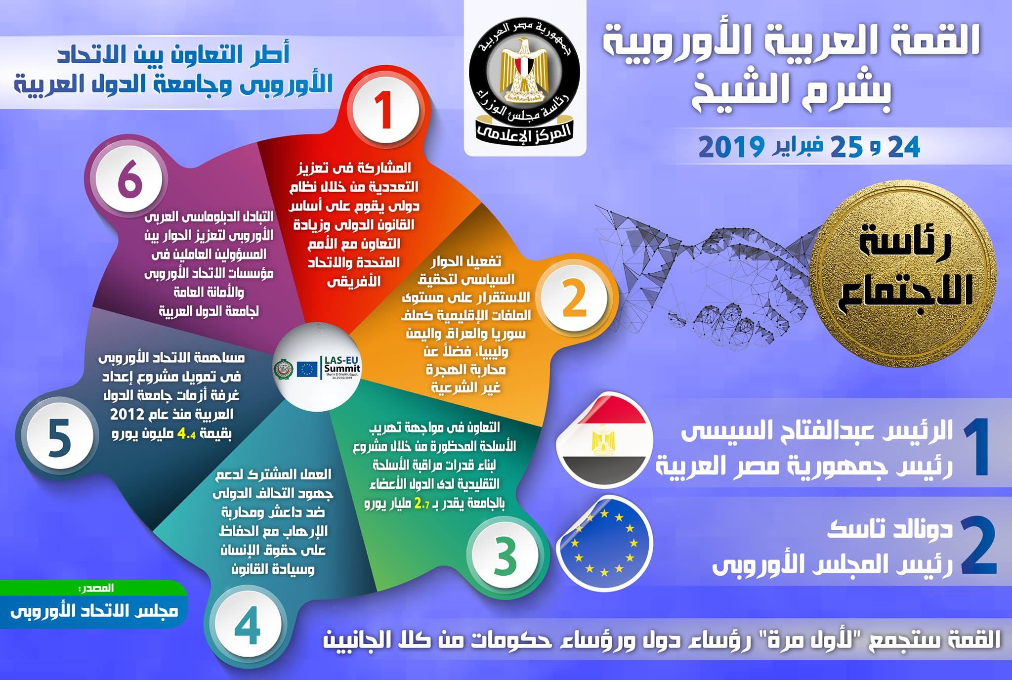 Arab-European summit in Cairo early next week 20946088_AR_1550925003_photo+11
