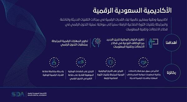 """الاتصالات"""" تُطلق """"الأكاديمية السعودية الرقمية"""" لتأهيل الكوادر الوطنية -  معلومات مباشر"""