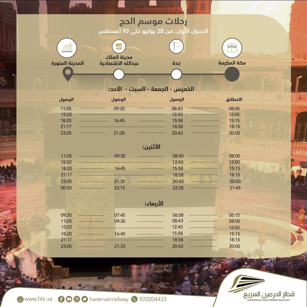 تعرف على جدول رحلات قطار الحرمين السريع خلال موسم الحج معلومات مباشر