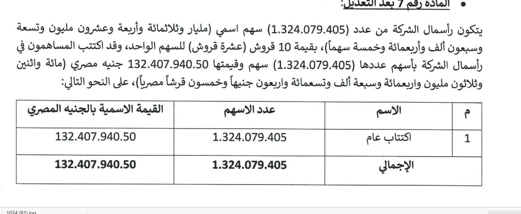 """21204626 AR 1610264704 Capture1 The general assembly of """"Arab Asset Management"""" approved the division of its share value into 10 piasters"""