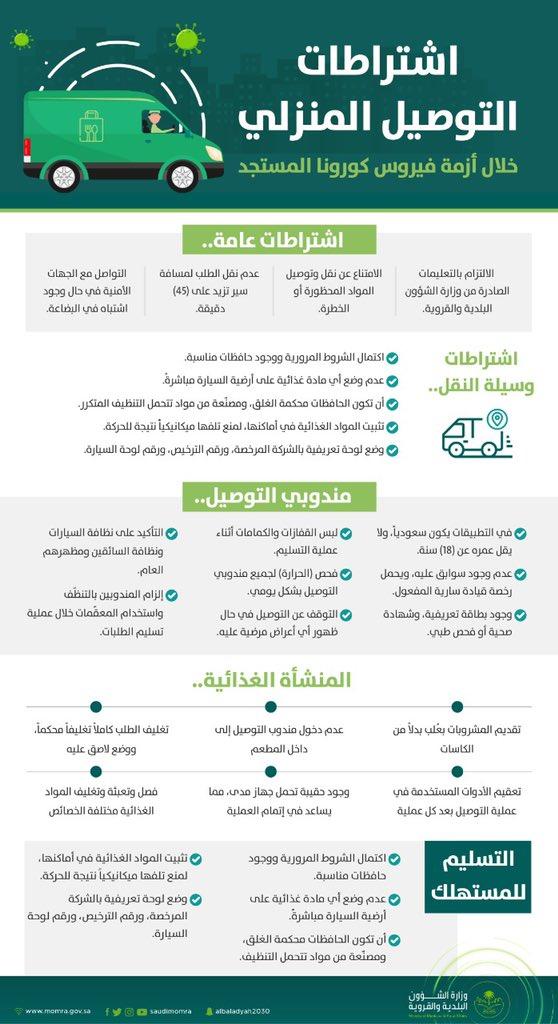 الشؤون البلدية السعودية تعتمد لائحة الاشتراطات الصحية للتوصيل المنزلي معلومات مباشر