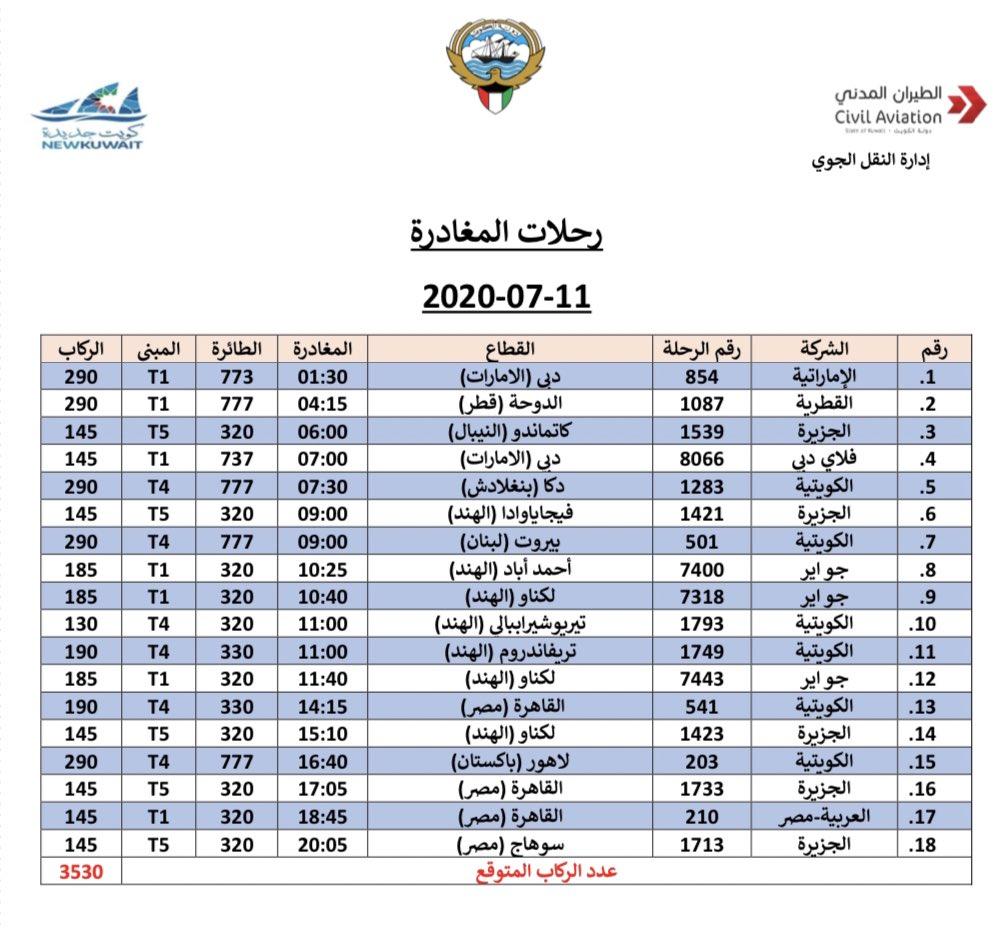 الطيران المدني الكويتي يعلن جدول الرحلات المغادرة السبت معلومات