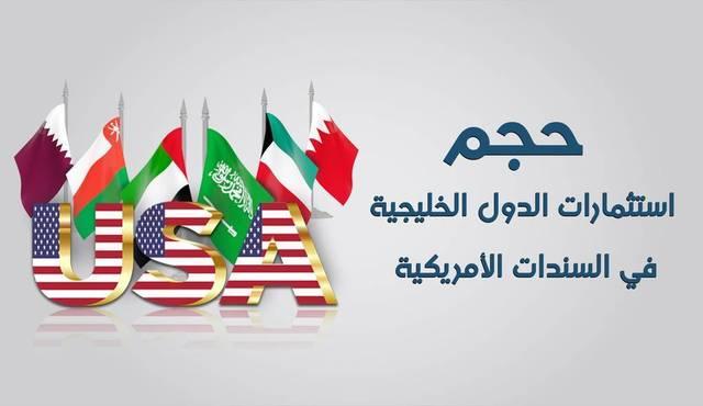 """أعلام دول الخليج المستثمرة بسندات الخزانة الأمريكية، الصورة من """"مباشر"""""""