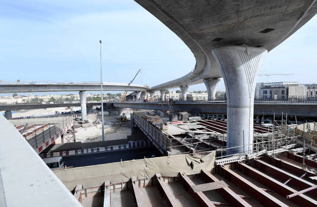 العقد الثاني من المشروع يهدف إلى تحسين الربط بين شارع الشيخ زايد وشارع الخيل