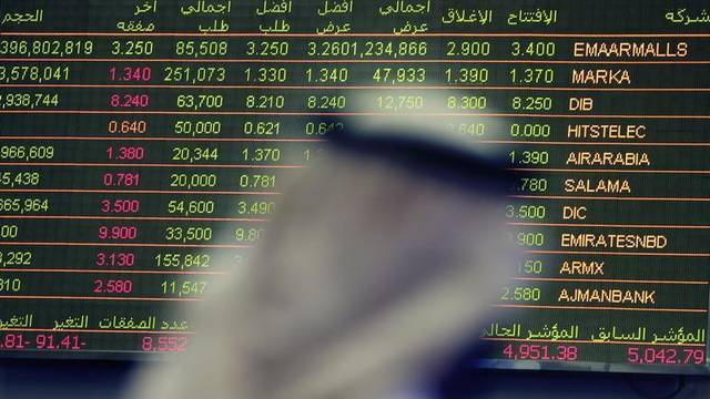 شاشة أسعار متابعة الأسهم في سوق دبي المالي