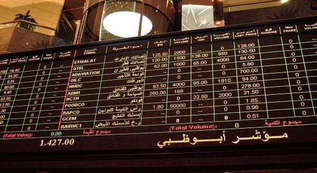 Telecommunication sector lost 1.13% after Etisalat decline by the same percentage