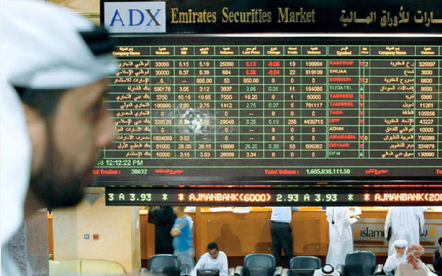 The general index inched up 0.05%