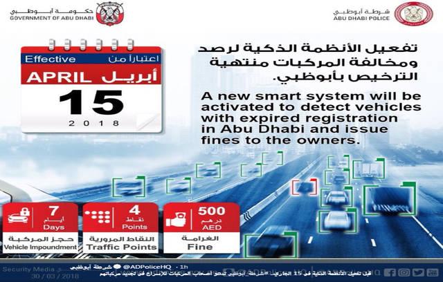 شرطة أبوظبي تدعو للإسراع بتجديد ترخيص المركبات قبل 15 أبريل