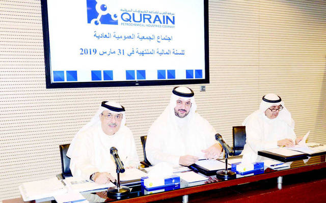 Consolidated gross profit grew by 10% Q1-19