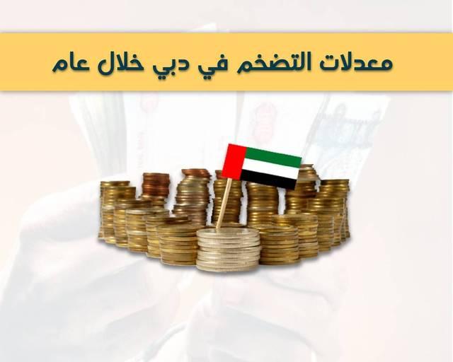 إنفوجراف لتضخم دبي