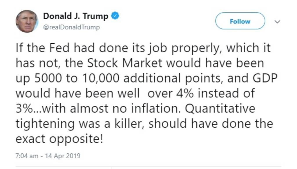 Image result for TRump tweets about FED actions