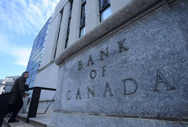 BOC maintains interest at 1.75%