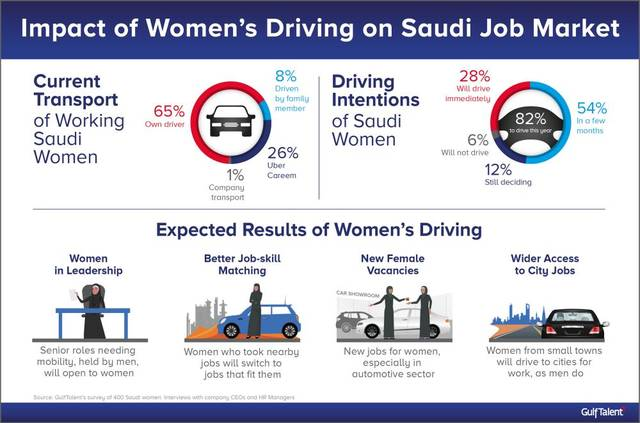 Photo Credit: Saudi Gazette