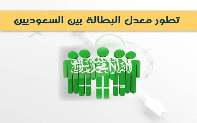 إنفوجراف..تطور معدل البطالة بين السعوديين بنهاية الربع الأول من 2018
