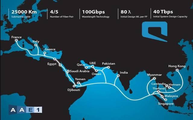 """""""موبايلي"""" تطلق الكيبل البحري """"آسيا-أفريقيا-أوروبا"""" بطول 25 ألف كلم"""