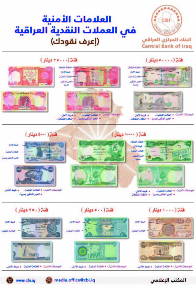 """Central"" reveals security signs in Iraqi currencies to prevent fraud"