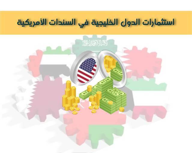 ارتفعت استثمارات دول مجلس التعاون الخليجي في أذون وسندات الخزانة الأمريكية، بنسبة  0.89%