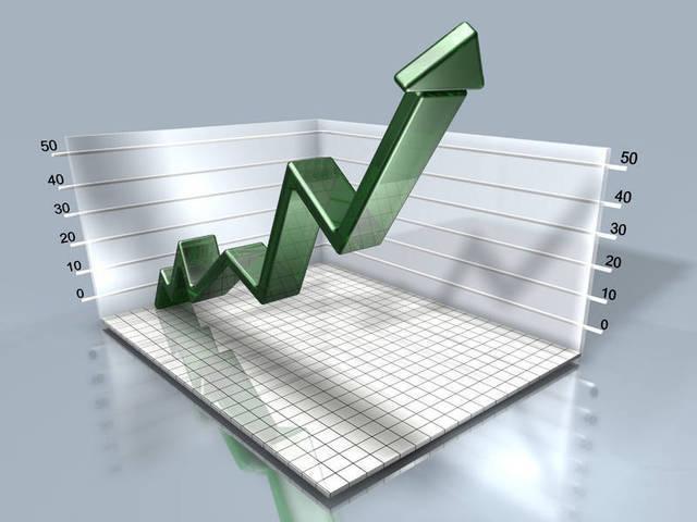 ارتفاع الثلاثيني أكثر من 2% في المنتصف..وتوقعات باختبار 14000 نقطة