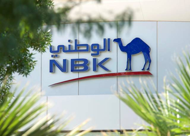 NBK reported a 15.1% y-on-y profit increase to KWD 107.73m in Q1-19