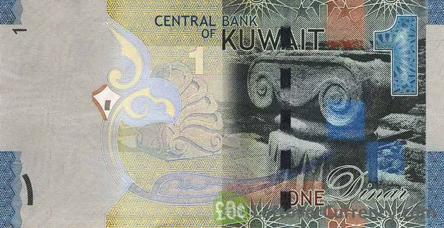 Kuwait's bank credit increased by 5.3% to as much as KWD 37.1 billion in February