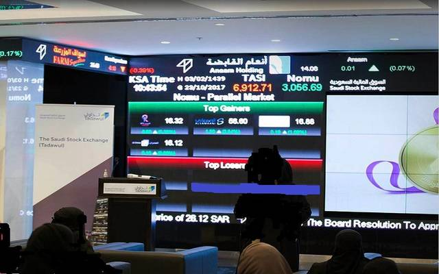 By 10:36 am KSA time, the consumer services, media, banks, and materials sectors decreased 1.2%, 0.8%, 0.4%, and 0.1%, respectively