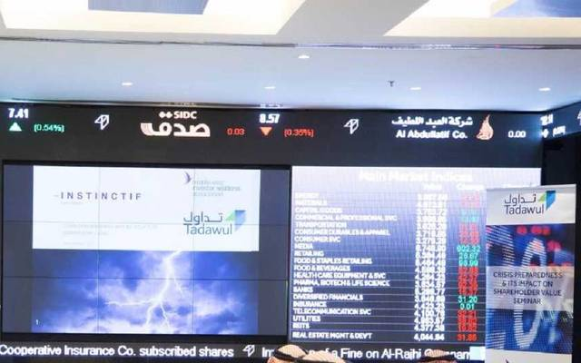 SABB's stock inched down 0.16%