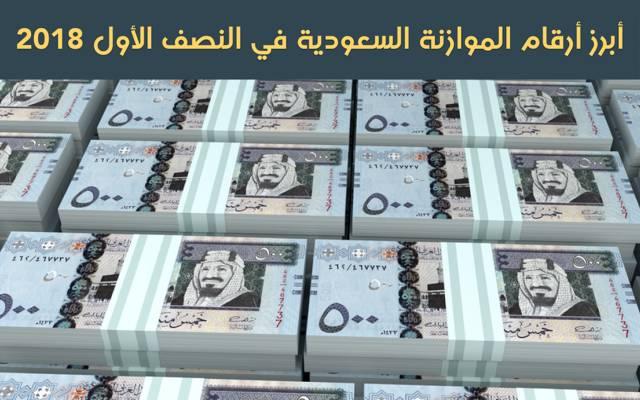 إنفوجراف..أرقام الموازنة السعودية في النصف الأول لـ2018