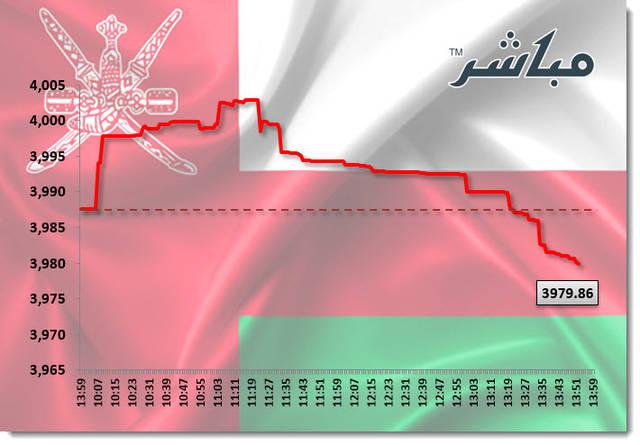 مبيعات الأجانب تتراجع بمؤشر مسقط بعد 14 جلسة رابحة