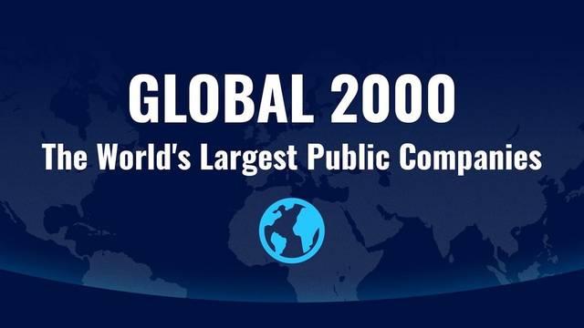Saudi Aramco is currently the most profitable company worldwide