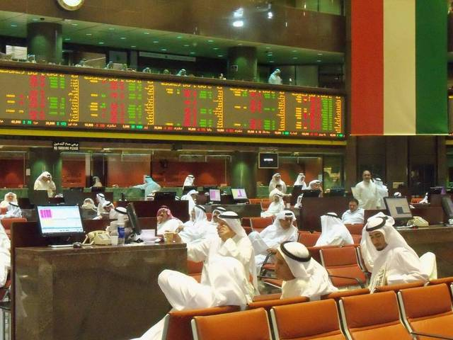 Kuwait Foundry led the gainers with 8.75%