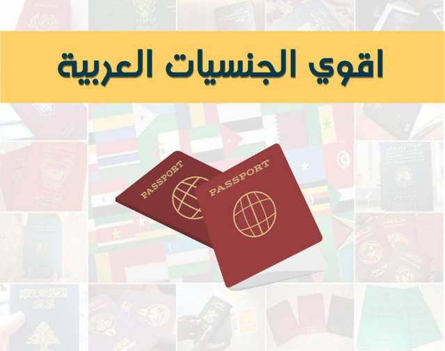 تصدرت الإمارات أقوى الجنسيات بمنطقة الشرق الأوسط