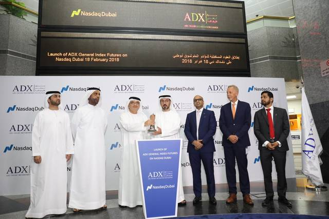 Futures trading on the ADI would attract more foreign investors