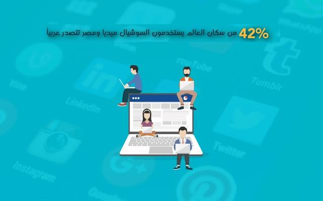 إنفوجراف..42% من سكان العالم يستخدمون السوشيال ميديا..ومصر تتصدر عربياً