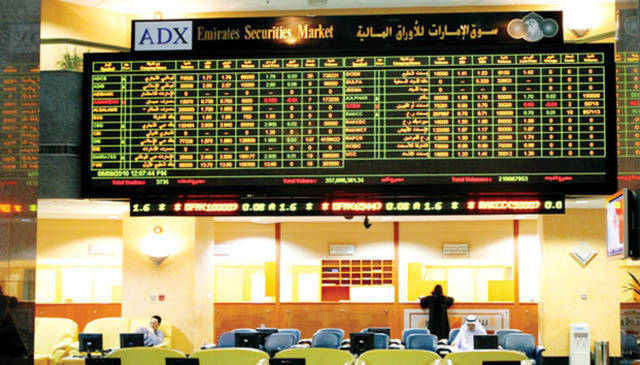 ADX resumes upward performance on Thursday