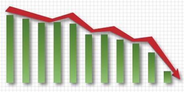 PEX drops 0.37% at close on Monday