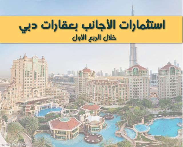 إنفوجراف.. خريطة الاستثمارات الأجنبية في عقارات دبي