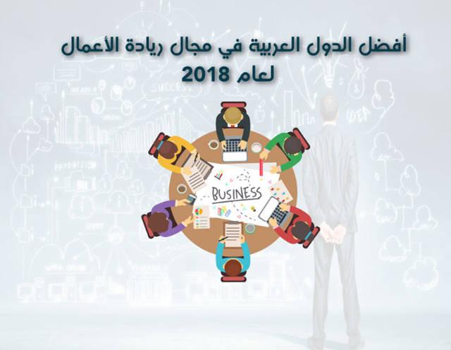 مجال ريادة الأعمال لعام 2018