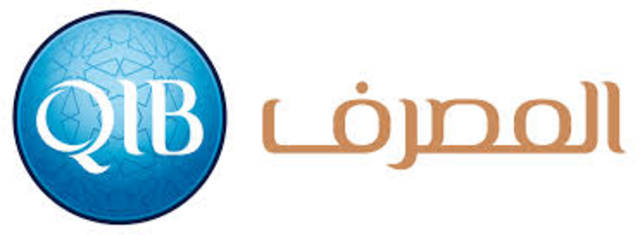 The rating reflects QIB's adequate capital buffers