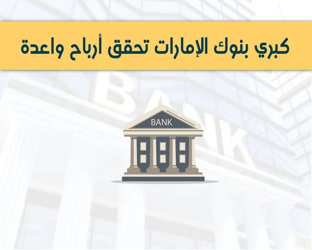 البنوك الإماراتية تتصدر قائمة الأعلى ربحية مقارنة ببنوك منطقة الشرق الأوسط وشمال أفريقيا