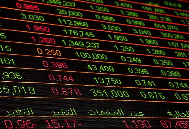 Trading volume amounted to 103.77 million shares