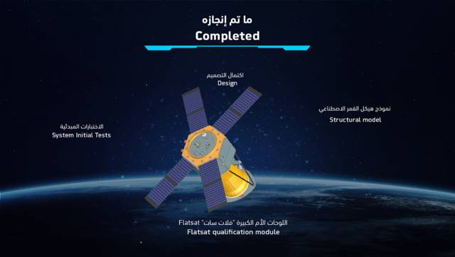 The satellite supports the local space industry