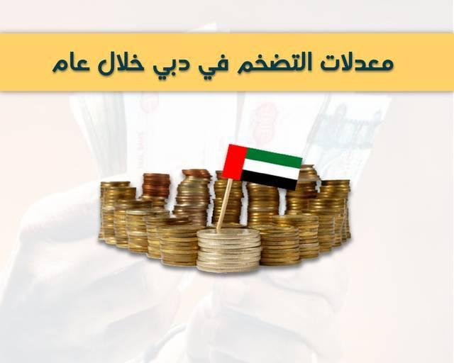 إنفوجرافيك.. تطور معدل التضخم في دبي خلال عام