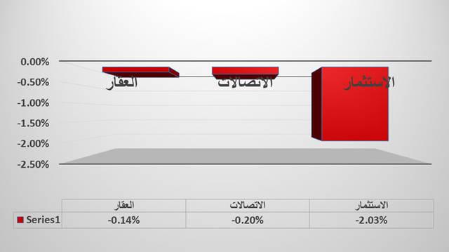 جراف يوضح قطاع العقار في سوق دبي