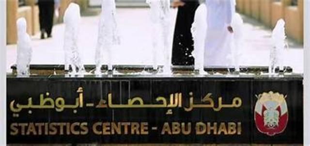 ارتفع حجم التجارة الخارجية غير النفطية بين إمارة أبوظبي وتركيا خلال شهر مايو الماضي 82.67%