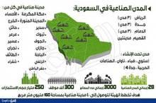 الهيئة السعودية للمدن ترفع إيجارات الأراضي الصناعية 400 معلومات مباشر