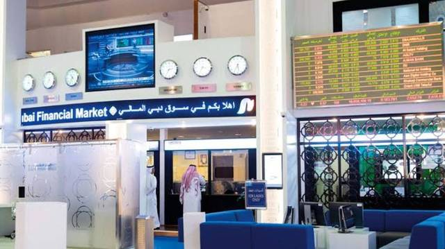 Mashreq Bank dropped 3.75% to be the top faller