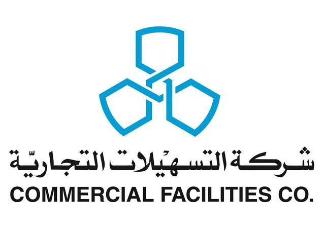 Commercial Facilities achieved an increase of 13.9% in FY18 profits